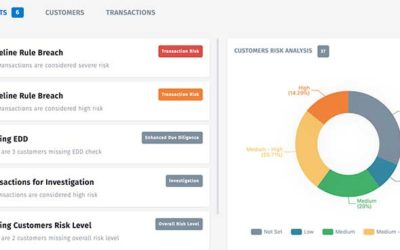 Transaction Monitoring – a complete view into a customer's profile, risk levels….and more